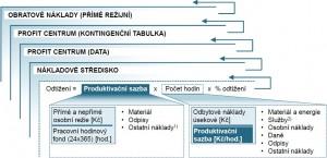 CDT_2009 2